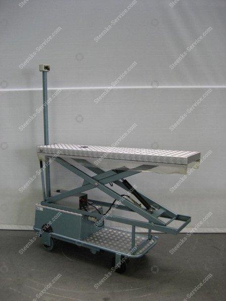 Rohrschienenwagen BR04 Berg Hortimotive